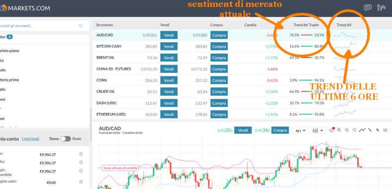 markets-webtrader-guida-2.jpg