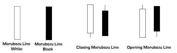 marubozu-line-1.png
