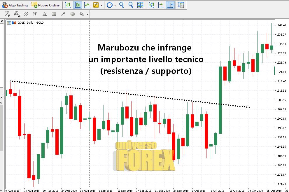 marubozu-line-3.png