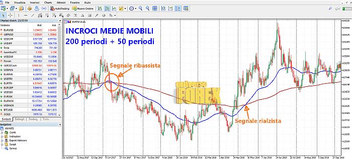 media-mobile-esponenziale-2.png