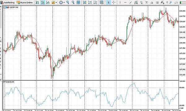 money-flow-index-00.png