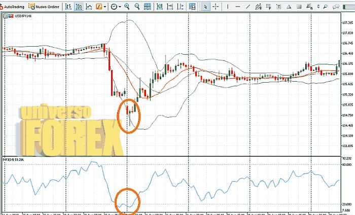 money-flow-index-1.png