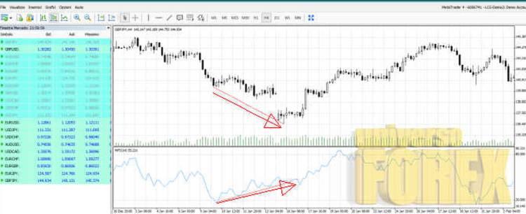 money-flow-index-2.jpg