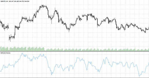 money-flow-index.jpg