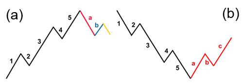 onde-elliot-1.jpg