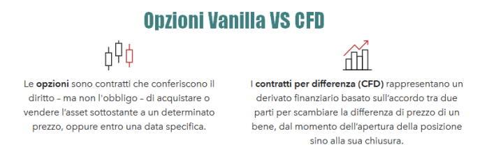opzioni-vanilla-vs-cfd.jpg