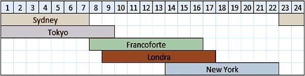 orari-forex.jpg