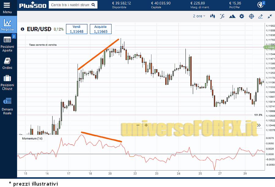 oscillatore-momentum-indicator-2.png