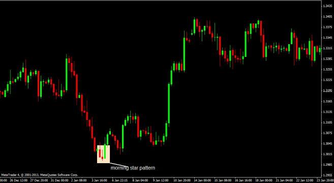 pattern-morning-star.jpg