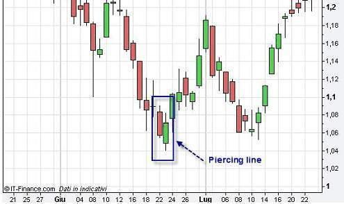 piercing-line.jpg