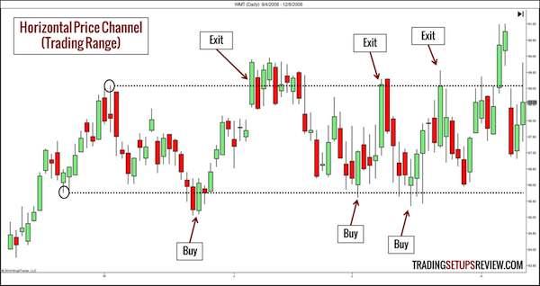 range-forex-trading.jpg