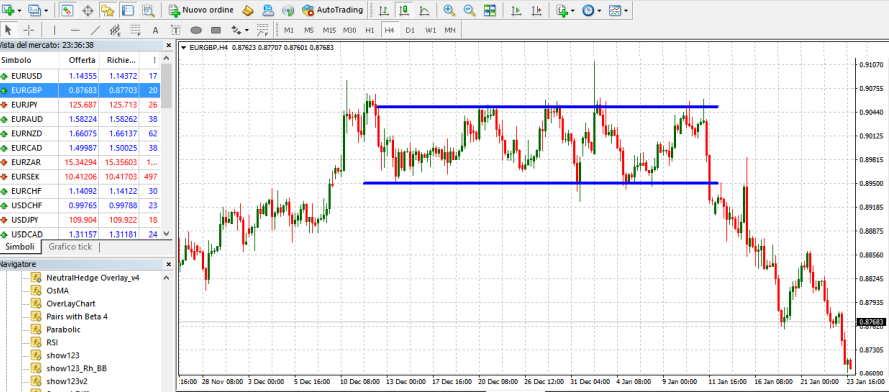 rettangolo-trading-forex-1.jpg