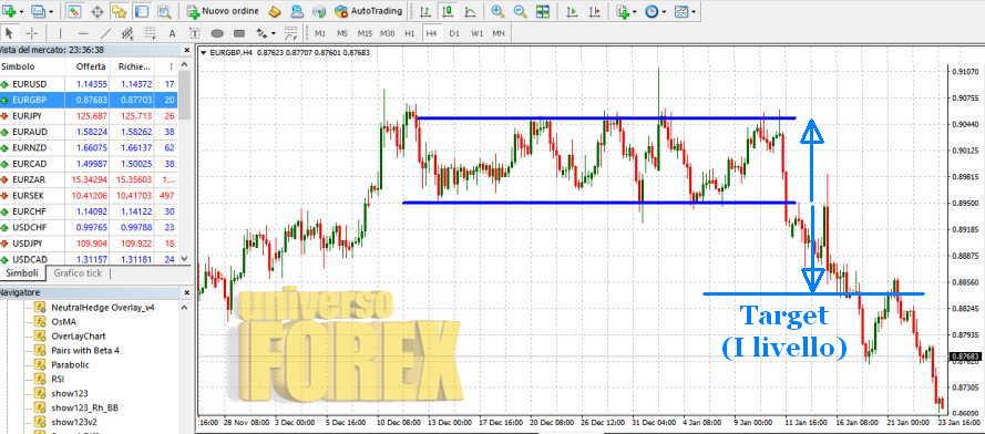 rettangolo-trading-forex-3.jpg