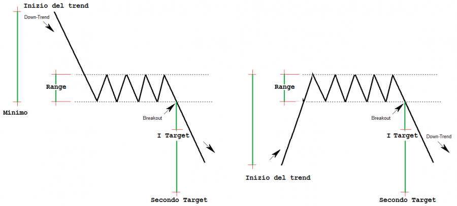 rettangolo-trading-forex-4.jpg