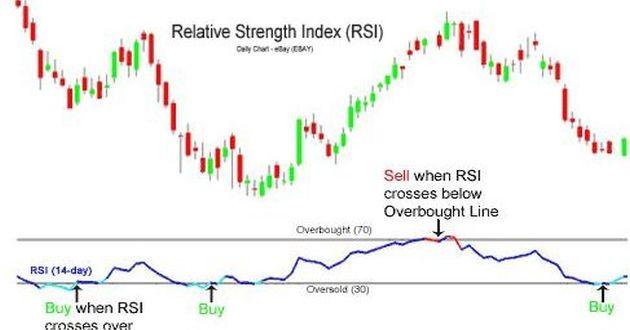 rsi-indicatore.jpg