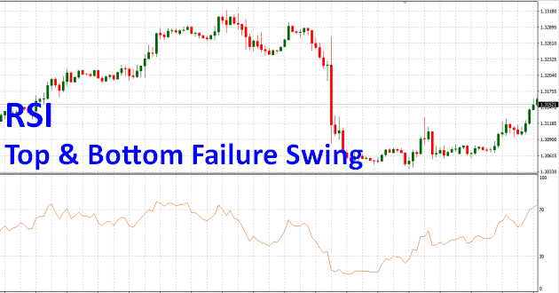 rsi-top-bottom-failure-swing.jpg