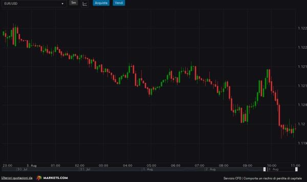 screenshot-markets-2016-08-03.jpg