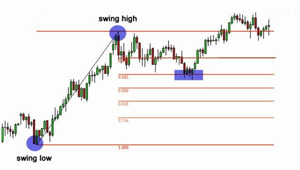 segnali-strategia-opzioni-binarie-fibonacci.jpg