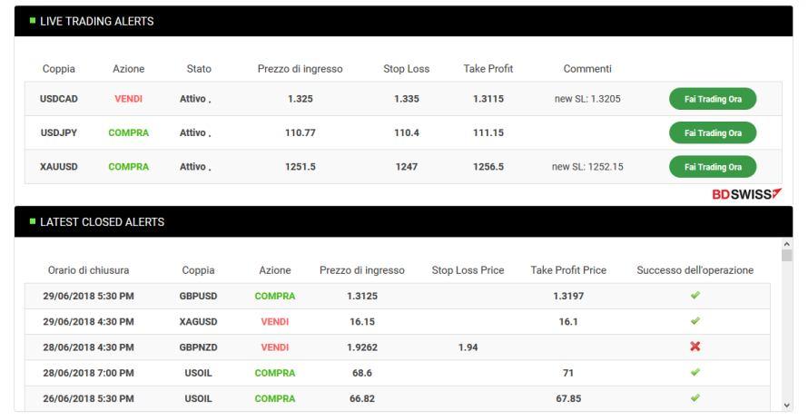 segnali-trading-bdwsiss.jpg