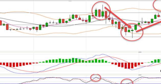 strategia-bollinger-macd-trading.jpg