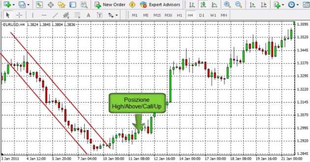 strategia-canale-trading-1.jpg