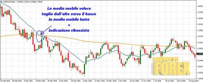 strategia-media-mobile-doppia-1.jpg