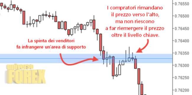 strategia-scalping-forex-2.jpg