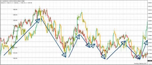 strategia-spread-trading-1.jpg