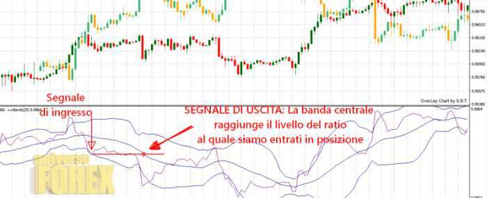 strategia-spread-trading-13.jpg