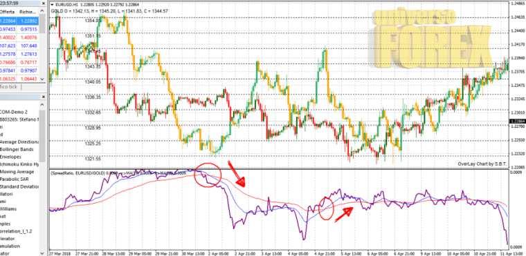strategia-spread-trading-15.jpg