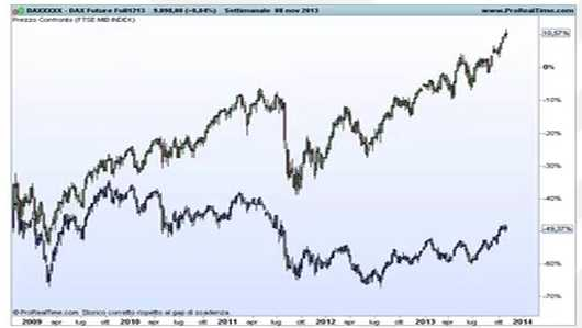strategia-spread-trading-16.jpg