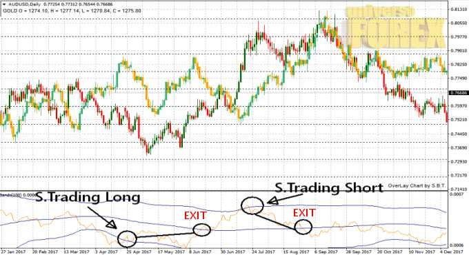 strategia-spread-trading-17.jpg