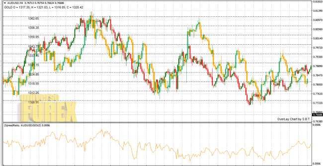 strategia-spread-trading-5bis.jpg