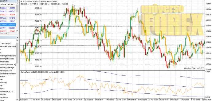 strategia-spread-trading-6.jpg