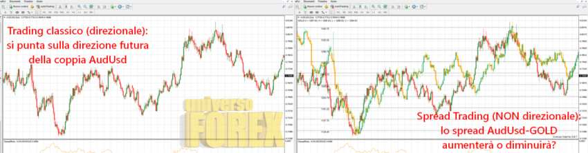 strategia-spread-trading-8.jpg
