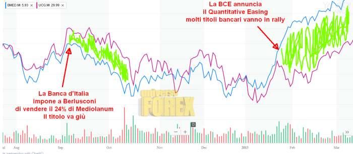strategia-spread-trading-9.jpg