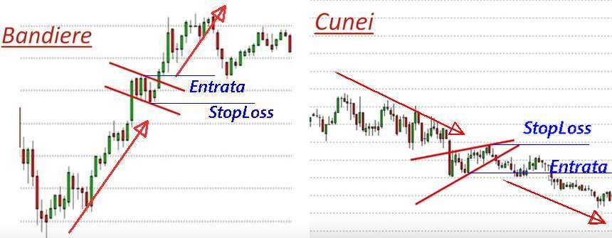 strategia-swing-trading-1.jpg