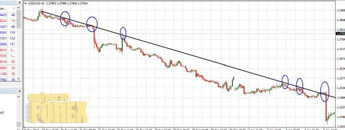 strategia-swing-trading-2.jpg
