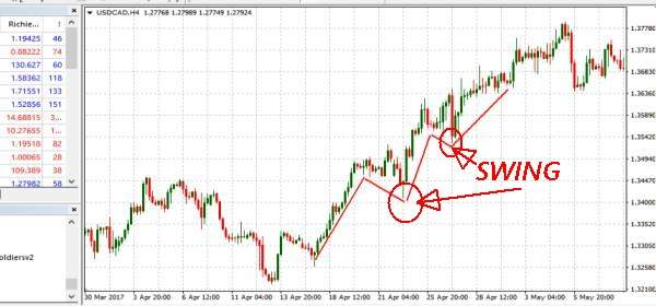 strategia-swing-trading-3.jpg