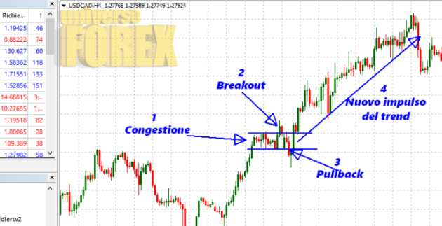 strategia-swing-trading-5.jpg