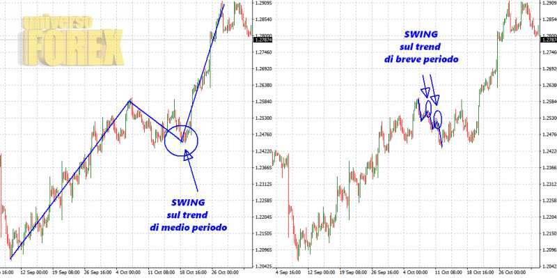 strategia-swing-trading-7.jpg