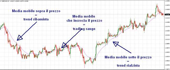 strategie-trend-following-2.jpg