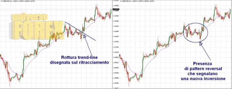 strategie-trend-following-5.jpg