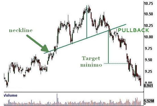 testa-e-spalle-target-prezzo-1.jpg