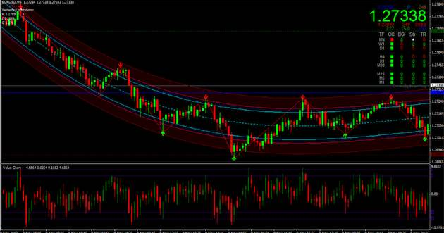 trading-binario-assicuazione.jpg