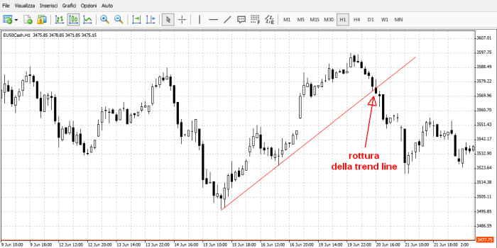 trend-line-breakout.jpg