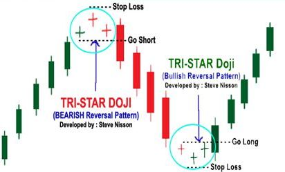 tri-star-top-bottom-1.jpg