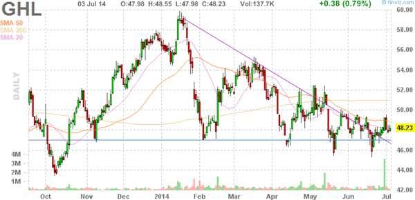 triangolo-forex-trading.jpg