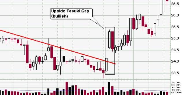 upside-downside-tasuki-gap.jpg
