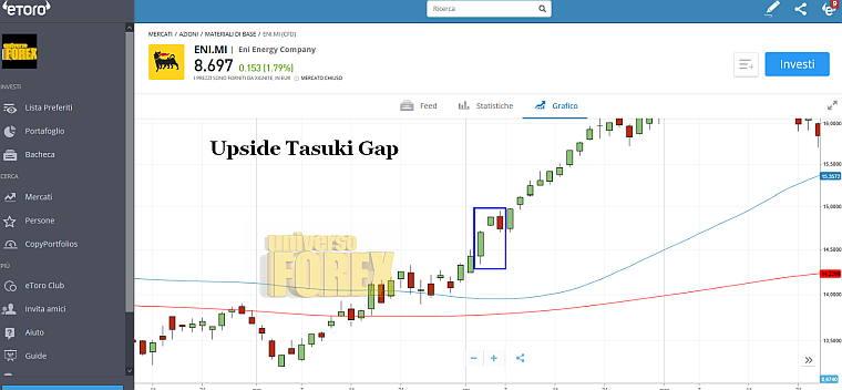 upside-tasuki-gap.jpg